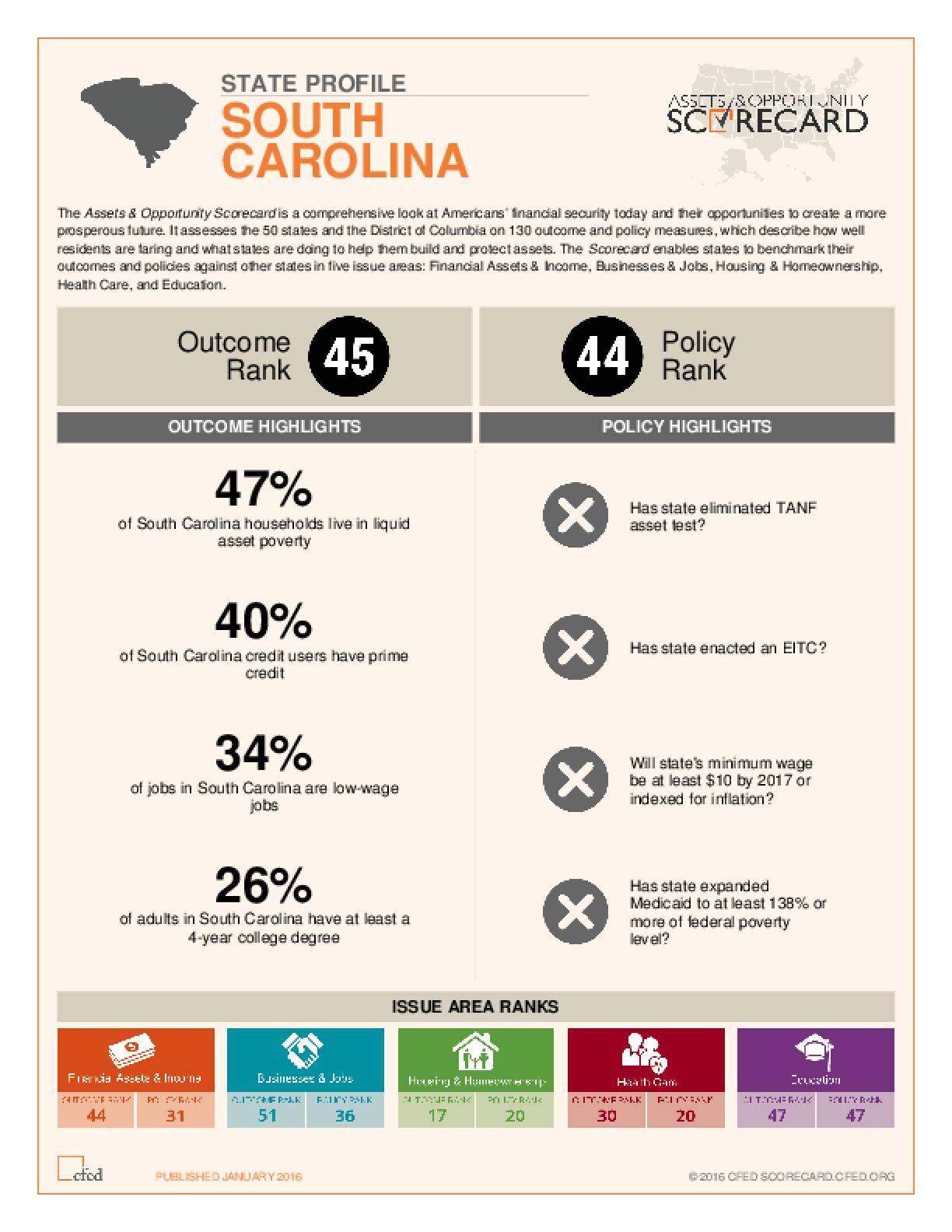 State Profile South Carolina: Assets and Opportunity Scorecard