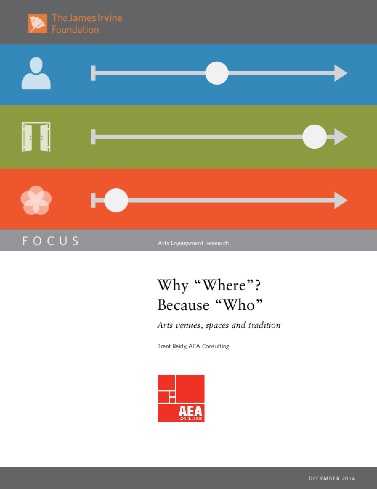 Why Where? Because Who: Arts Venues, Spaces and Tradition