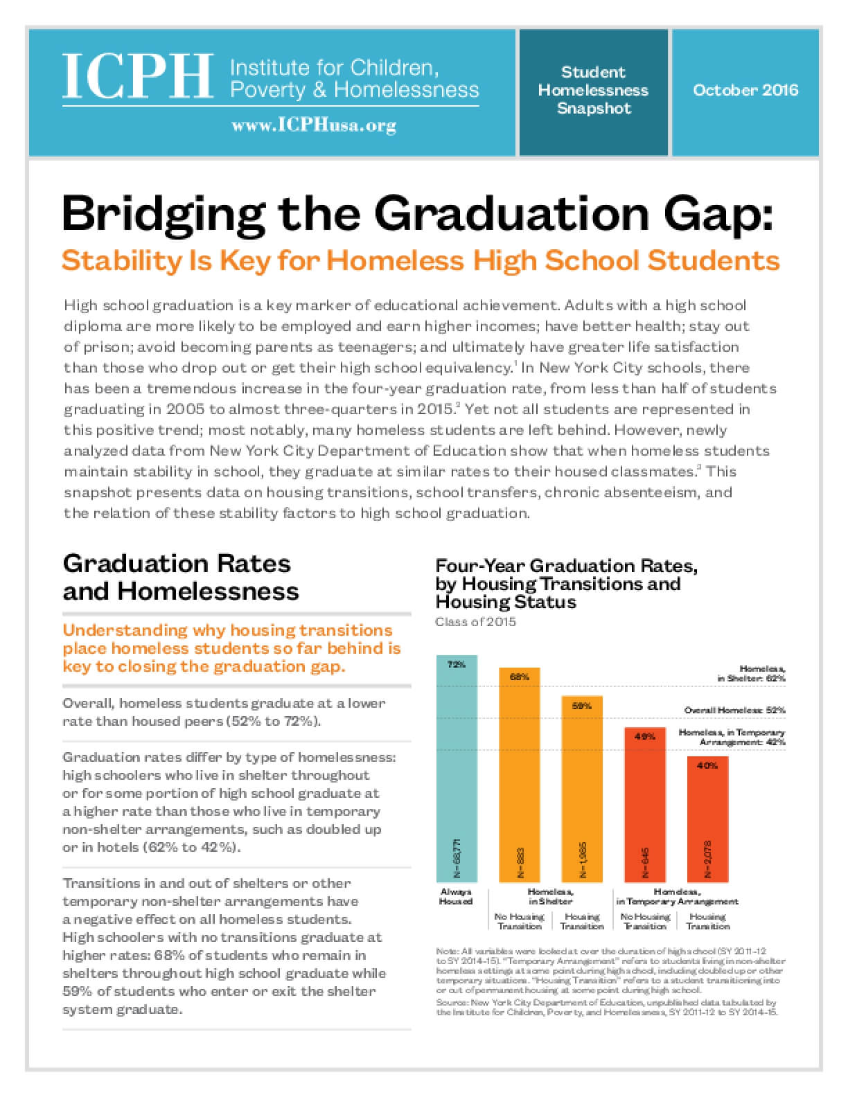 Bridging the Graduation Gap: Stability Is Key for Homeless High School Students
