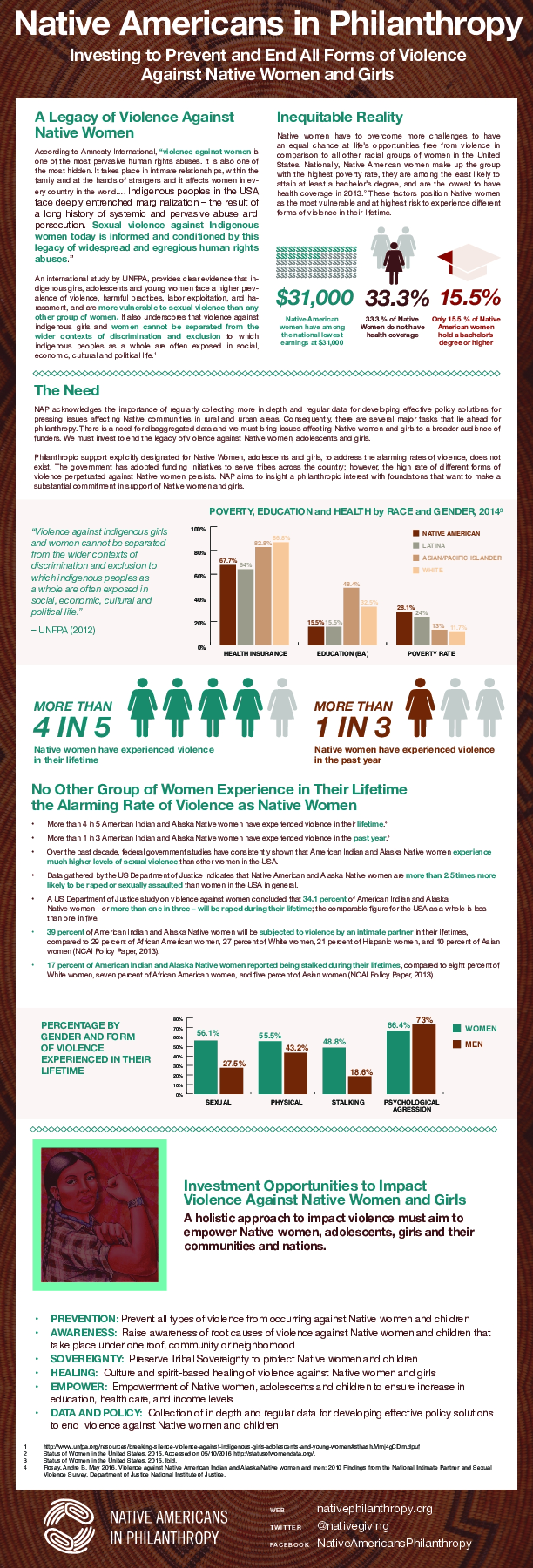 Investing to Prevent and End All Forms of Violence Against Native Women and Girls