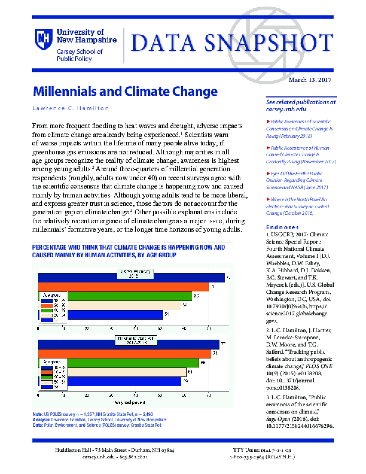 Data Snapshot: Millennials and Climate Change