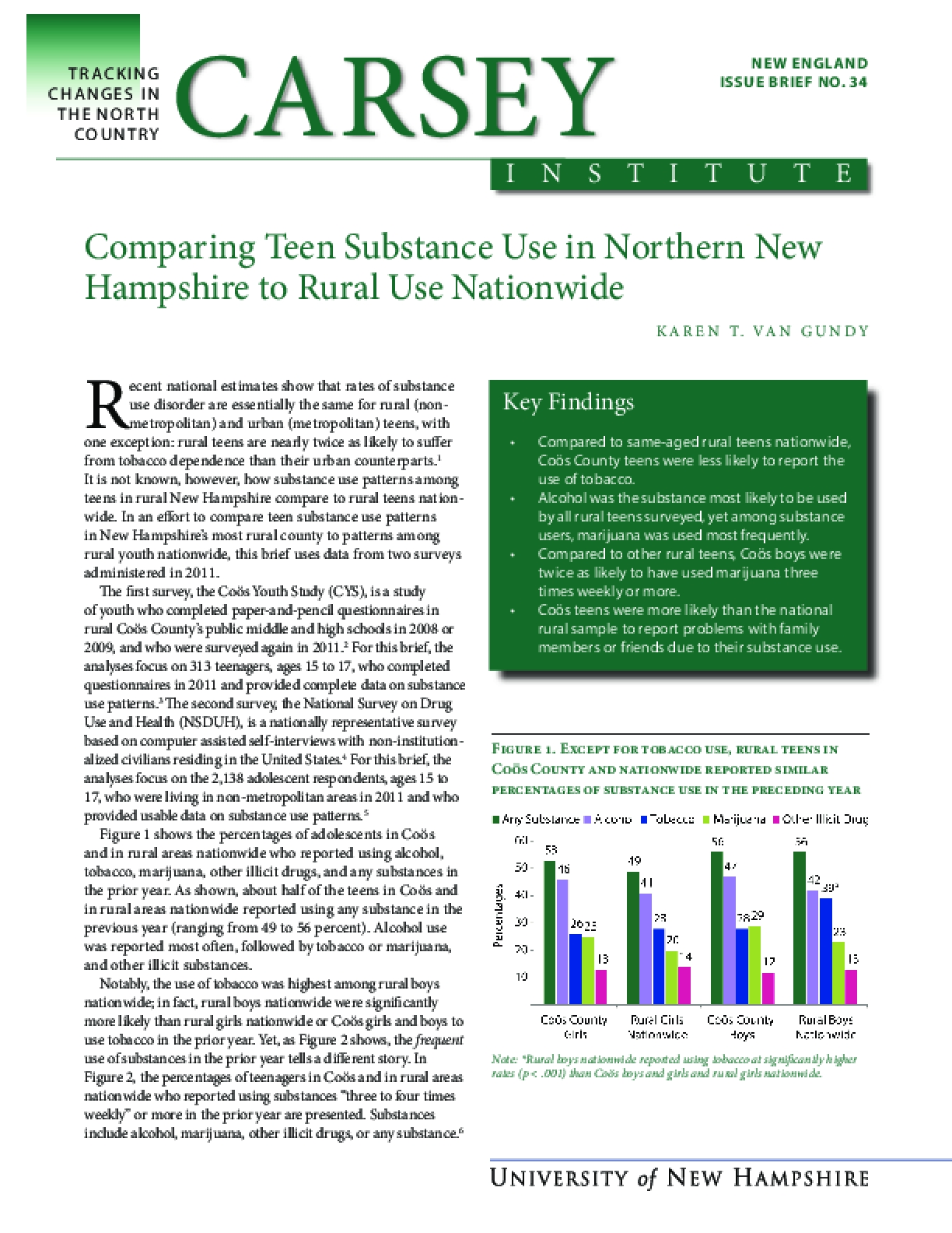 Comparing Teen Substance Use in Northern New Hampshire to Rural Use Nationwide
