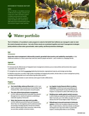 Environment Program Snapshot: Water Portfolio
